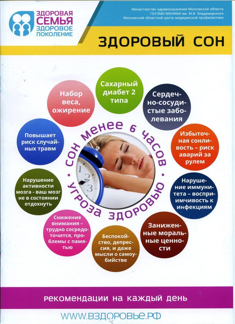 Нарушения сна - Причины, симптомы и лечение МЖ