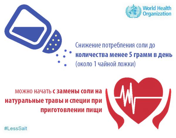 Изображение - Всемирный день борьбы с гипертонией Snizhenie-potrebleniya-soli-600x472